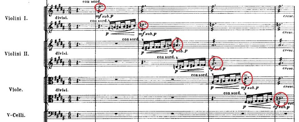 Stravinsky Scherzo Fantastique opening