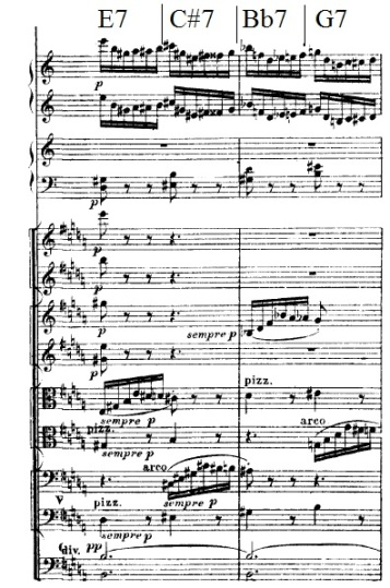 Stravinsky Scherzo Octastic