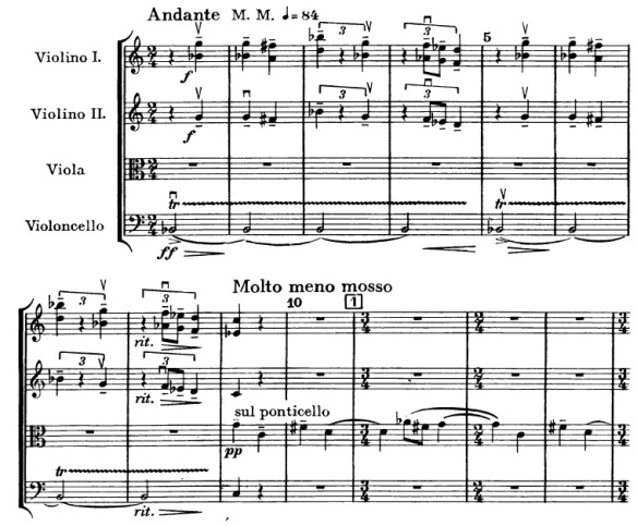 String Writing 4: Bow Placement | www A Level Music com