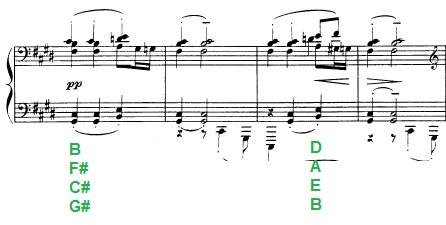 Debussy Sarabande Quartal