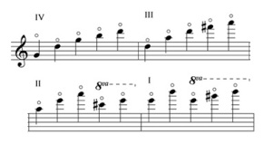 violin harmonics