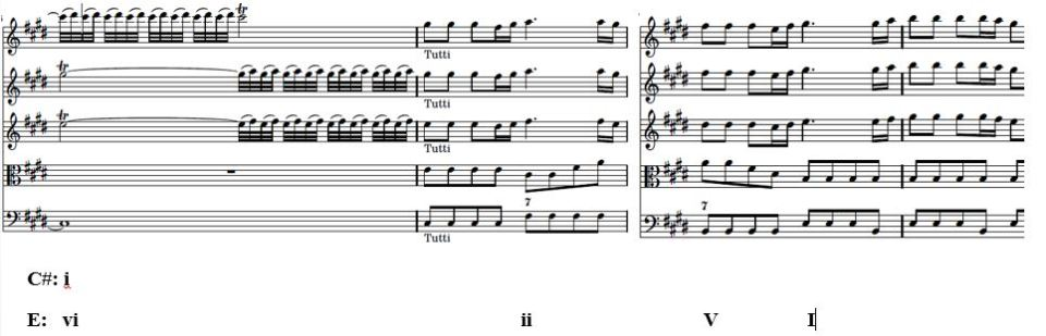 circle of fifths Vivaldi modulating