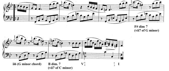 7 Diminished seventh | www.A Level Music.com