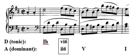 modulation1