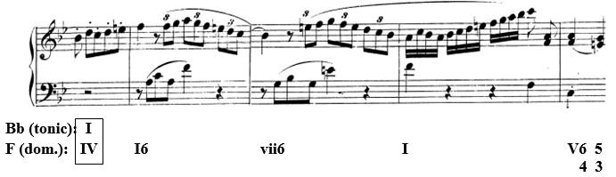 modulation2