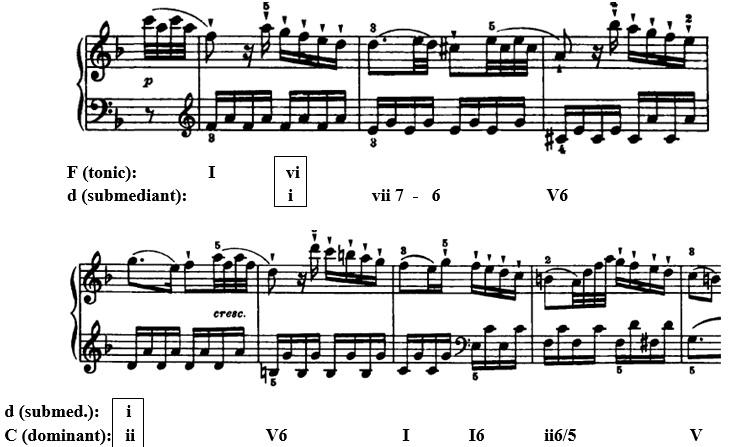 modulation5