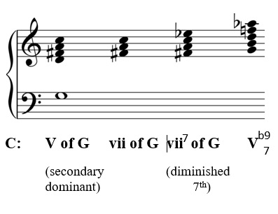 Chords over a dominant pedal « www.A Level Music.com