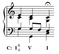 cadential-six-four